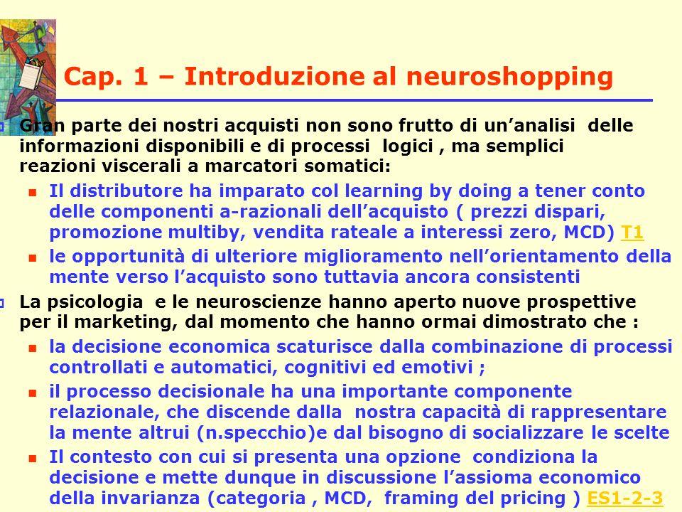 Cap. 1 – Introduzione al neuroshopping Gran parte dei nostri acquisti non sono frutto di unanalisi delle informazioni disponibili e di processi logici