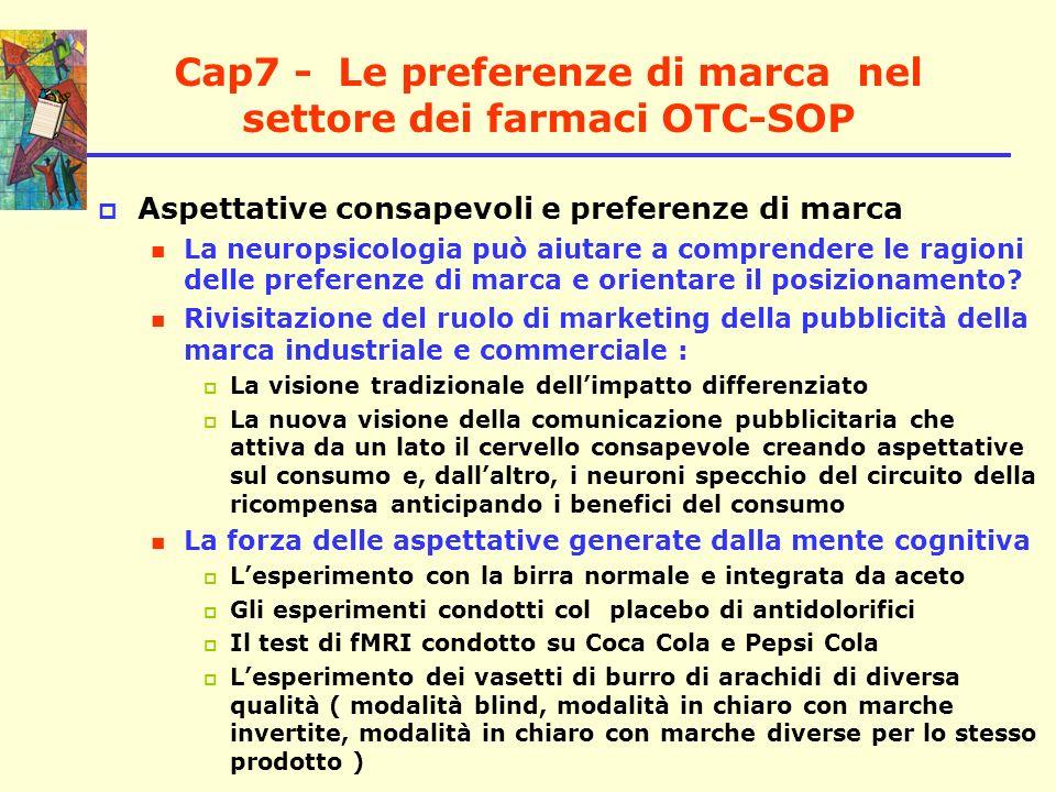 Cap7 - Le preferenze di marca nel settore dei farmaci OTC-SOP Aspettative consapevoli e preferenze di marca La neuropsicologia può aiutare a comprende