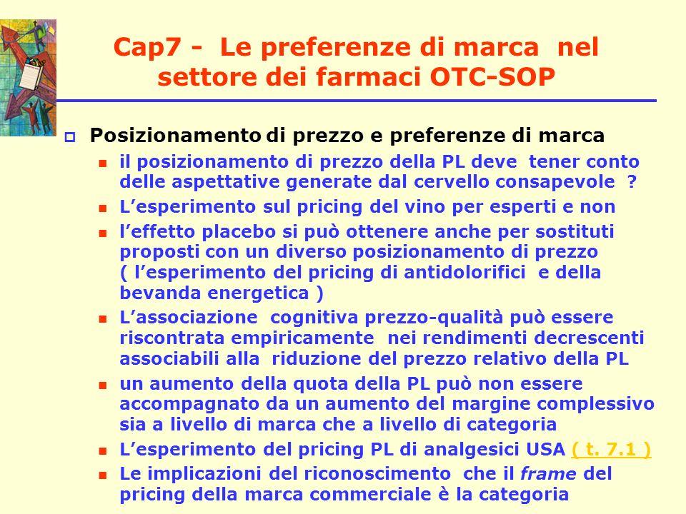 Cap7 - Le preferenze di marca nel settore dei farmaci OTC-SOP Posizionamento di prezzo e preferenze di marca il posizionamento di prezzo della PL deve