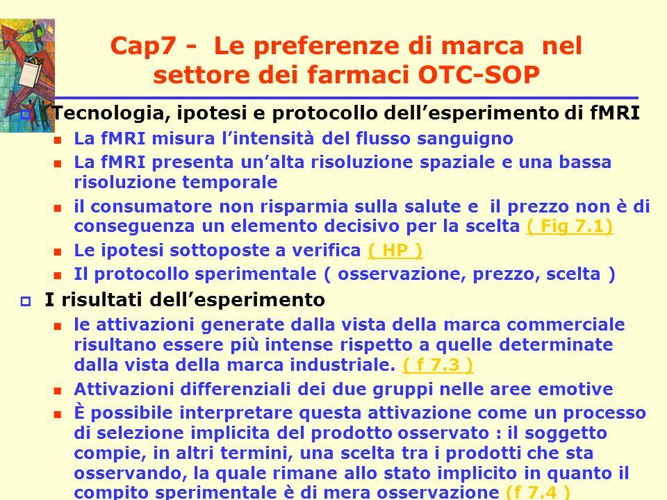 Cap7 - Le preferenze di marca nel settore dei farmaci OTC-SOP Tecnologia, ipotesi e protocollo dellesperimento di fMRI La fMRI misura lintensità del f