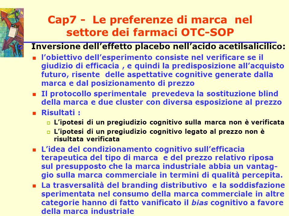 Cap7 - Le preferenze di marca nel settore dei farmaci OTC-SOP Inversione delleffetto placebo nellacido acetilsalicilico: lobiettivo dellesperimento co