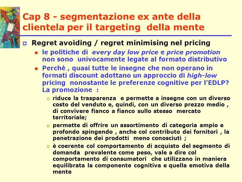 Cap 8 - segmentazione ex ante della clientela per il targeting della mente Regret avoiding / regret minimising nel pricing le politiche di every day l