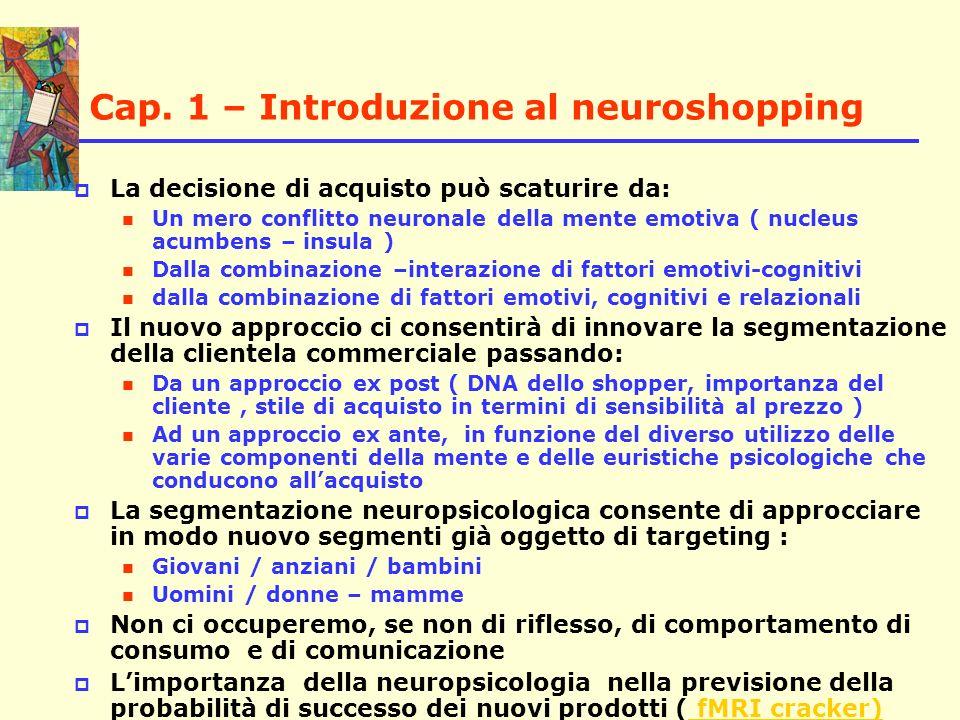 Cap. 1 – Introduzione al neuroshopping La decisione di acquisto può scaturire da: Un mero conflitto neuronale della mente emotiva ( nucleus acumbens –