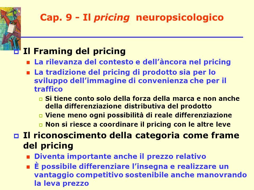 Cap. 9 - Il pricing neuropsicologico Il Framing del pricing La rilevanza del contesto e dellàncora nel pricing La tradizione del pricing di prodotto s