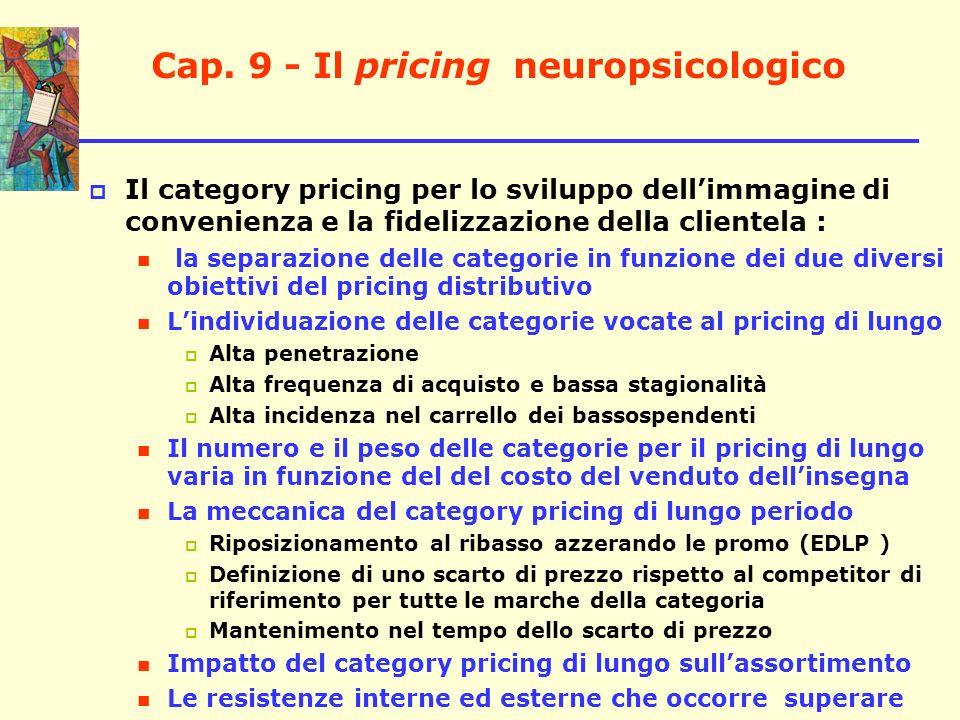 Cap. 9 - Il pricing neuropsicologico Il category pricing per lo sviluppo dellimmagine di convenienza e la fidelizzazione della clientela : la separazi