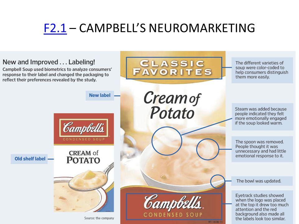F2.1F2.1 – CAMPBELLS NEUROMARKETING