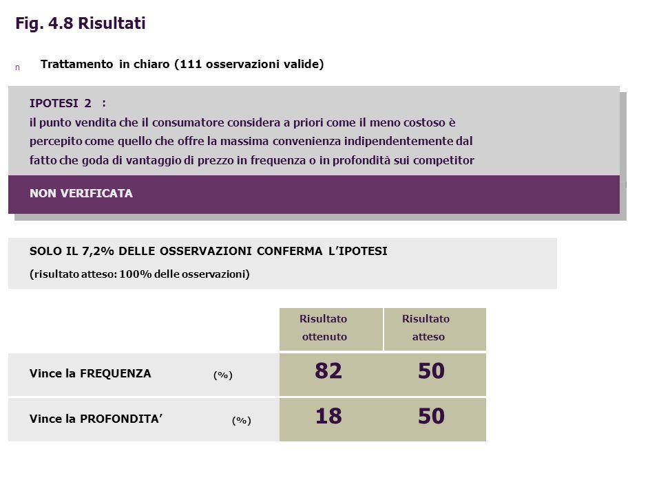 Fig. 4.8 Risultati n Trattamento in chiaro (111 osservazioni valide) IPOTESI 2 : il punto vendita che il consumatore considera a priori come il meno c