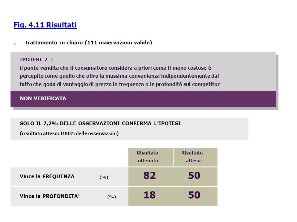 Fig. 4.11 Risultati n Trattamento in chiaro (111 osservazioni valide) IPOTESI 2 : il punto vendita che il consumatore considera a priori come il meno