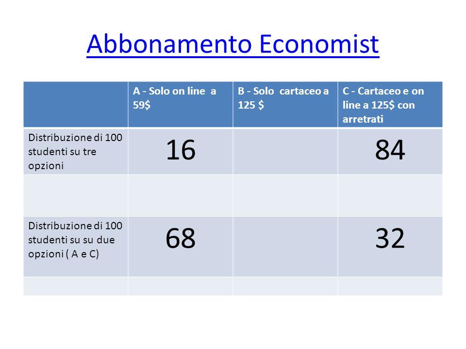 Abbonamento Economist A - Solo on line a 59$ B - Solo cartaceo a 125 $ C - Cartaceo e on line a 125$ con arretrati Distribuzione di 100 studenti su tr