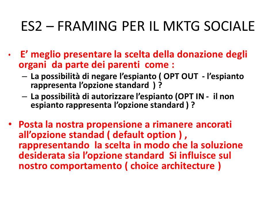ES2 – FRAMING PER IL MKTG SOCIALE E meglio presentare la scelta della donazione degli organi da parte dei parenti come : – La possibilità di negare le