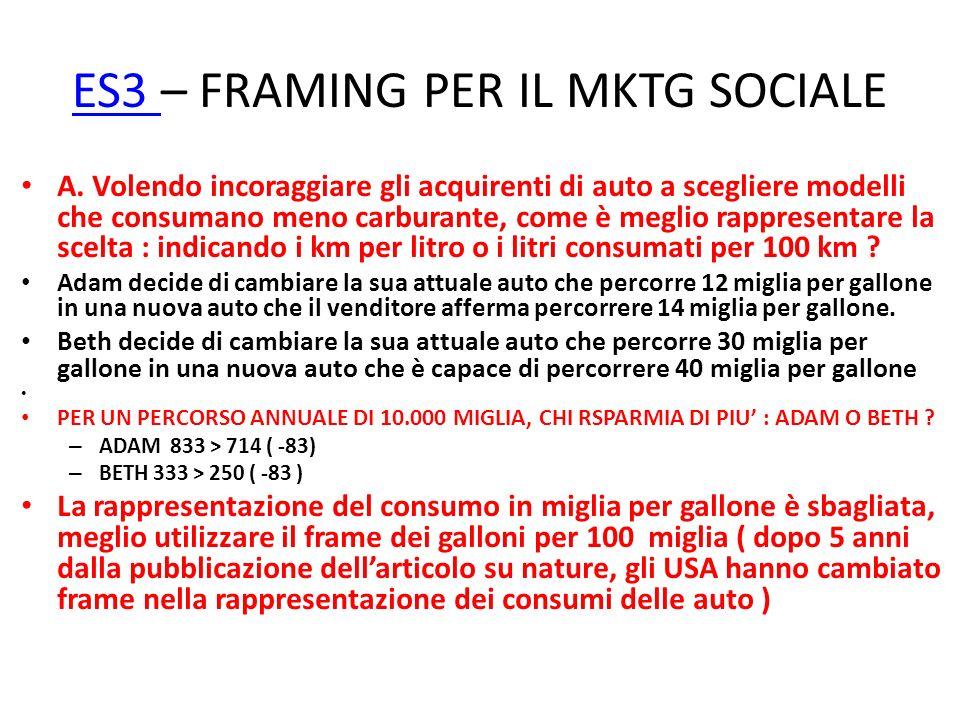 ES3 ES3 – FRAMING PER IL MKTG SOCIALE A. Volendo incoraggiare gli acquirenti di auto a scegliere modelli che consumano meno carburante, come è meglio