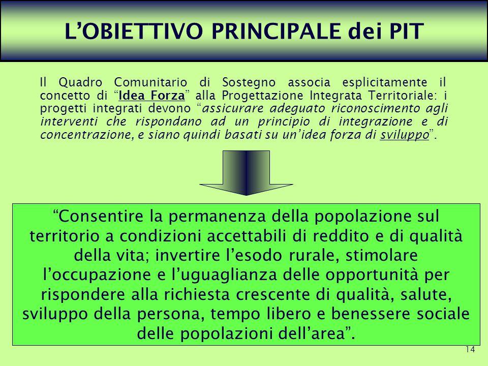 14 LOBIETTIVO PRINCIPALE dei PIT Il Quadro Comunitario di Sostegno associa esplicitamente il concetto di Idea Forza alla Progettazione Integrata Terri