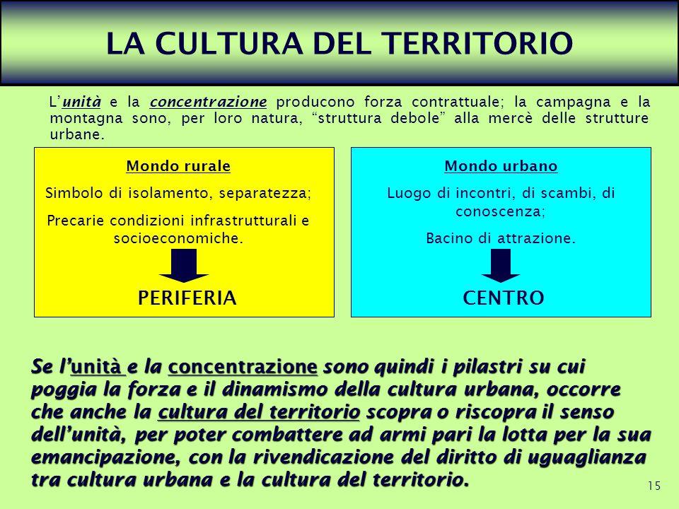 15 LA CULTURA DEL TERRITORIO Lunità e la concentrazione producono forza contrattuale; la campagna e la montagna sono, per loro natura, struttura debol