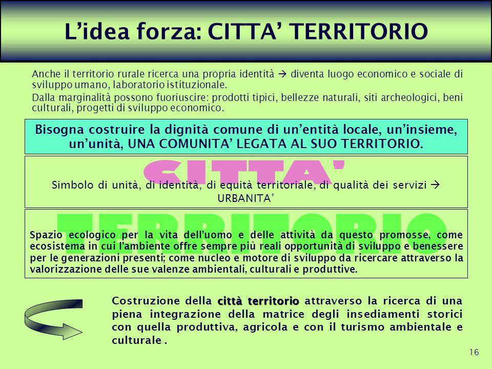 16 Lidea forza: CITTA TERRITORIO Anche il territorio rurale ricerca una propria identità diventa luogo economico e sociale di sviluppo umano, laborato