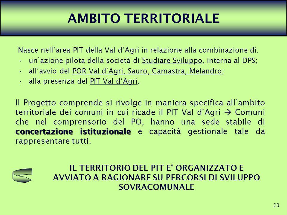 23 AMBITO TERRITORIALE Nasce nellarea PIT della Val dAgri in relazione alla combinazione di: unazione pilota della società di Studiare Sviluppo, inter