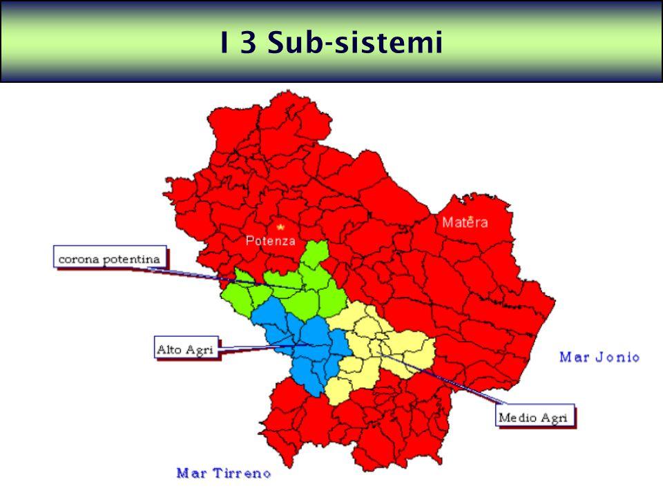 24 I 3 Sub-sistemi