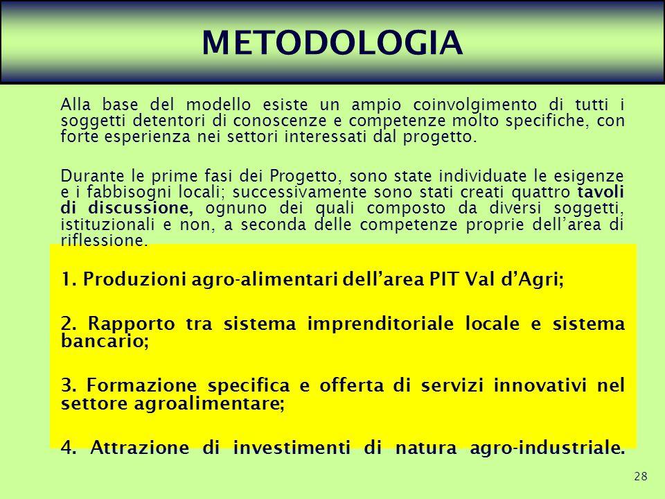 28 METODOLOGIA Alla base del modello esiste un ampio coinvolgimento di tutti i soggetti detentori di conoscenze e competenze molto specifiche, con for