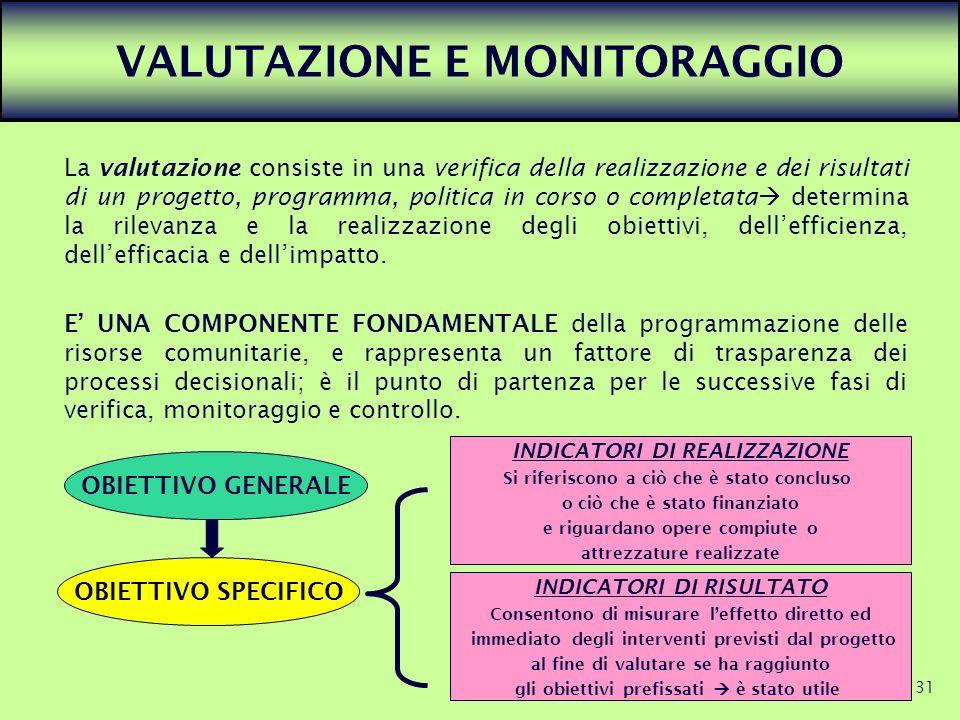 31 VALUTAZIONE E MONITORAGGIO La valutazione consiste in una verifica della realizzazione e dei risultati di un progetto, programma, politica in corso