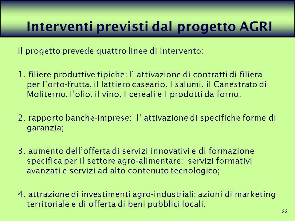 33 Interventi previsti dal progetto AGRI Il progetto prevede quattro linee di intervento: 1. filiere produttive tipiche: l attivazione di contratti di