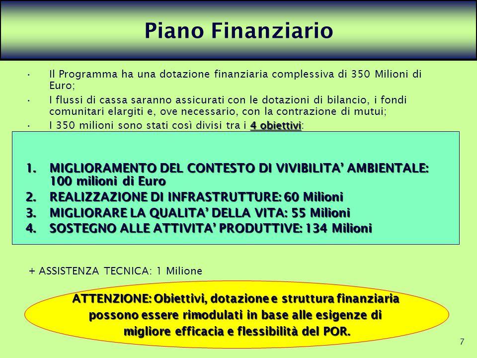7 Piano Finanziario Il Programma ha una dotazione finanziaria complessiva di 350 Milioni di Euro; I flussi di cassa saranno assicurati con le dotazion