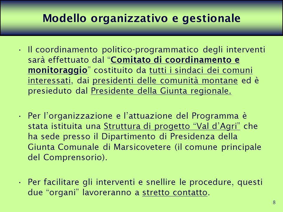 8 Modello organizzativo e gestionale Il coordinamento politico-programmatico degli interventi sarà effettuato dal Comitato di coordinamento e monitora