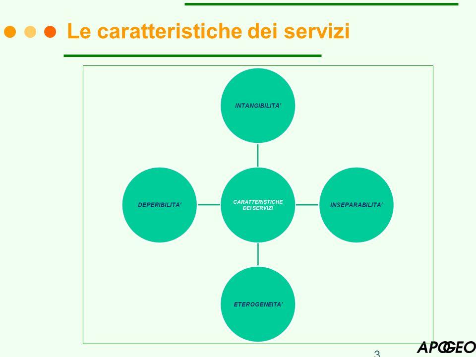 3 Le caratteristiche dei servizi