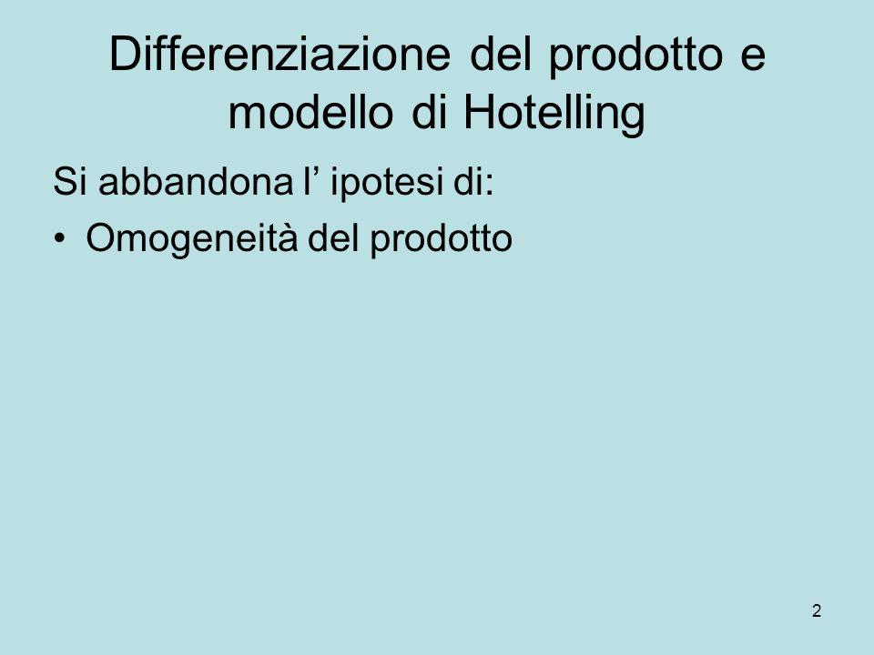 3 Modello di Hotelling Lequilibrio di un mercato dipende da: Posizionamento del consumatore Costi di ricerca Prezzi praticati dalle imprese Posizionamento delle imprese Differenziazione verticale, oggettiva