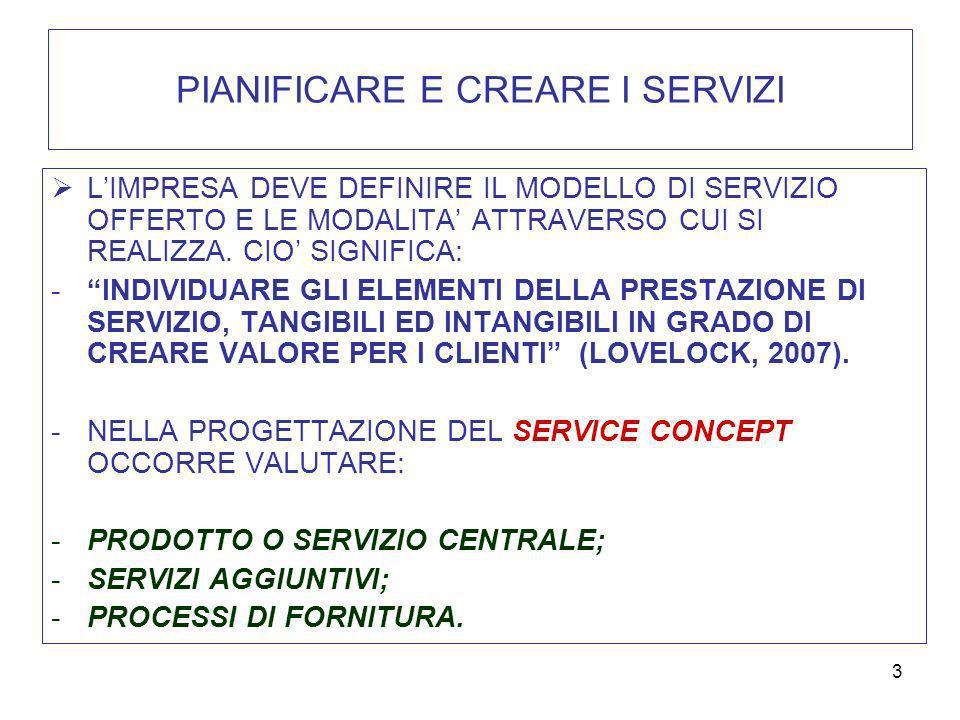 14 LARTICOLAZIONE DEI SERVIZI SERVIZI DI ARRICCHIMENTO OSPITALITA.