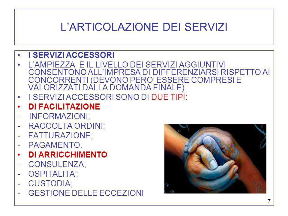 7 LARTICOLAZIONE DEI SERVIZI I SERVIZI ACCESSORI LAMPIEZZA E IL LIVELLO DEI SERVIZI AGGIUNTIVI CONSENTONO ALLIMPRESA DI DIFFERENZIARSI RISPETTO AI CON