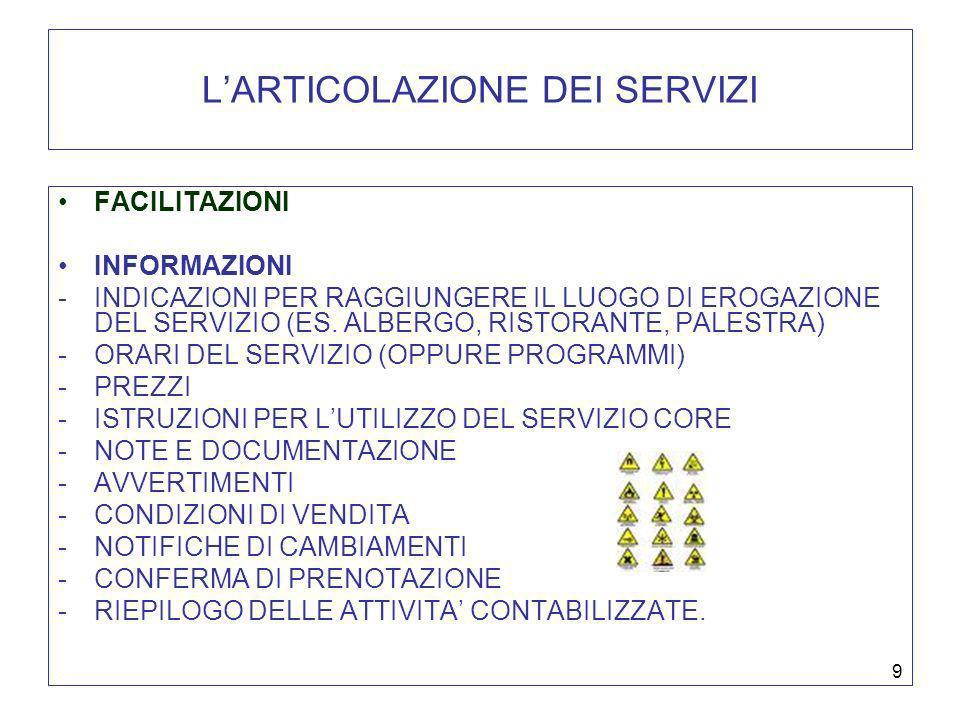 10 LARTICOLAZIONE DEI SERVIZI RACCOLTA DELLORDINE DOMANDE -APPARTENENZA A CLUB O PROGRAMMI -SERVIZI DI ABBONAMENTO -SERVIZI BASATI SU PREREQUISITI (ES.
