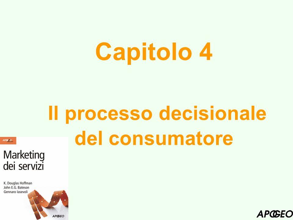 Capitolo 4 Il processo decisionale del consumatore