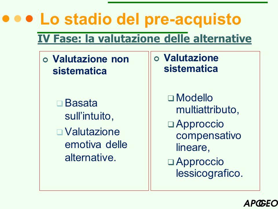 Valutazione non sistematica Basata sullintuito, Valutazione emotiva delle alternative. Valutazione sistematica Modello multiattributo, Approccio compe