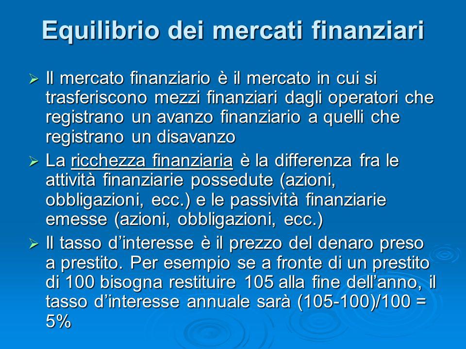 Equilibrio dei mercati finanziari Il mercato finanziario è il mercato in cui si trasferiscono mezzi finanziari dagli operatori che registrano un avanzo finanziario a quelli che registrano un disavanzo Il mercato finanziario è il mercato in cui si trasferiscono mezzi finanziari dagli operatori che registrano un avanzo finanziario a quelli che registrano un disavanzo La ricchezza finanziaria è la differenza fra le attività finanziarie possedute (azioni, obbligazioni, ecc.) e le passività finanziarie emesse (azioni, obbligazioni, ecc.) La ricchezza finanziaria è la differenza fra le attività finanziarie possedute (azioni, obbligazioni, ecc.) e le passività finanziarie emesse (azioni, obbligazioni, ecc.) Il tasso dinteresse è il prezzo del denaro preso a prestito.
