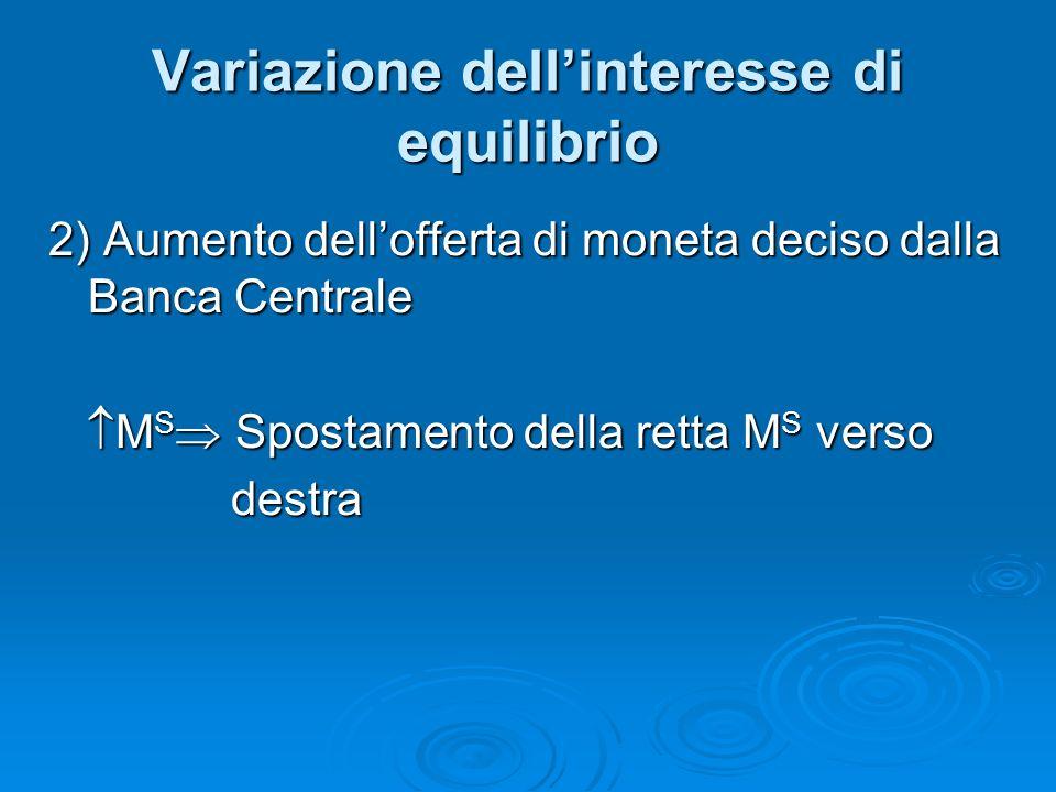 2) Aumento dellofferta di moneta deciso dalla Banca Centrale M S Spostamento della retta M S verso M S Spostamento della retta M S verso destra destra Variazione dellinteresse di equilibrio