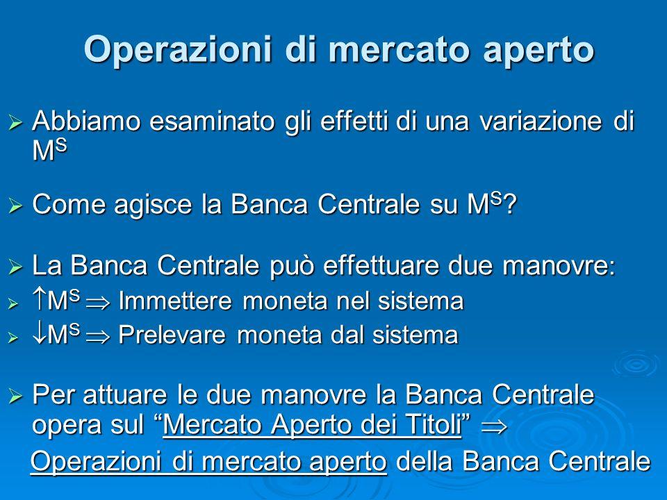 Operazioni di mercato aperto Abbiamo esaminato gli effetti di una variazione di M S Abbiamo esaminato gli effetti di una variazione di M S Come agisce la Banca Centrale su M S .