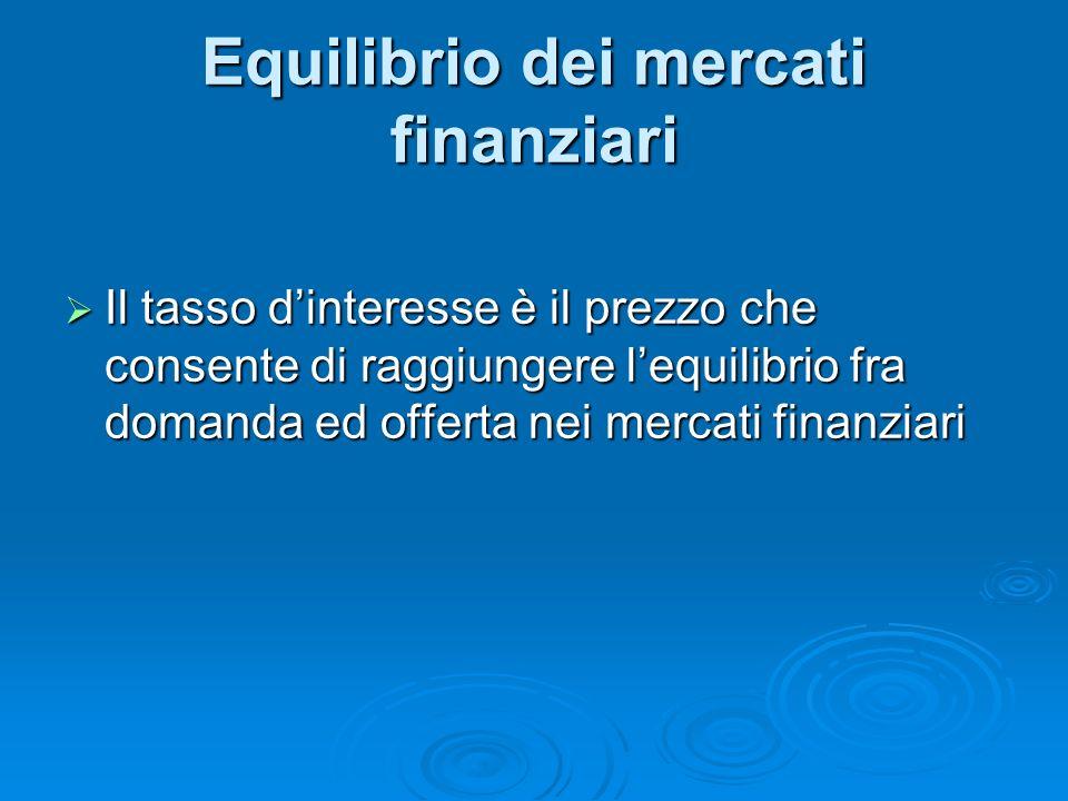 Equilibrio dei mercati finanziari Il tasso dinteresse è il prezzo che consente di raggiungere lequilibrio fra domanda ed offerta nei mercati finanziari Il tasso dinteresse è il prezzo che consente di raggiungere lequilibrio fra domanda ed offerta nei mercati finanziari