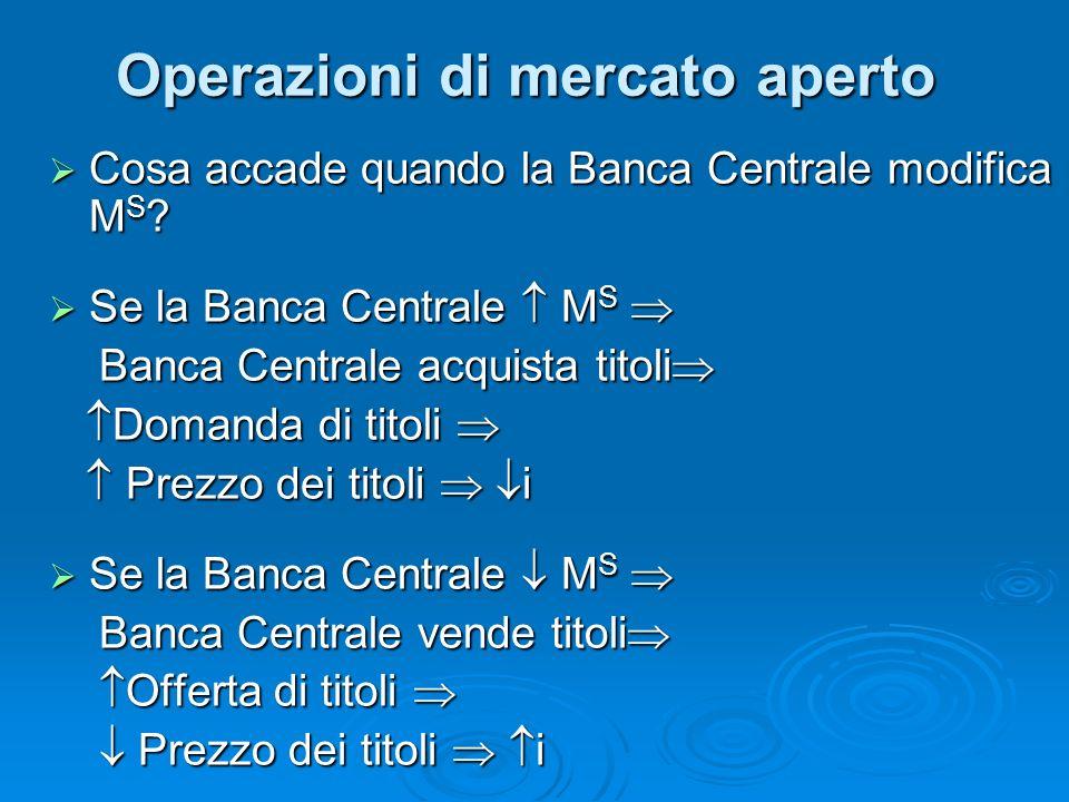 Cosa accade quando la Banca Centrale modifica M S .