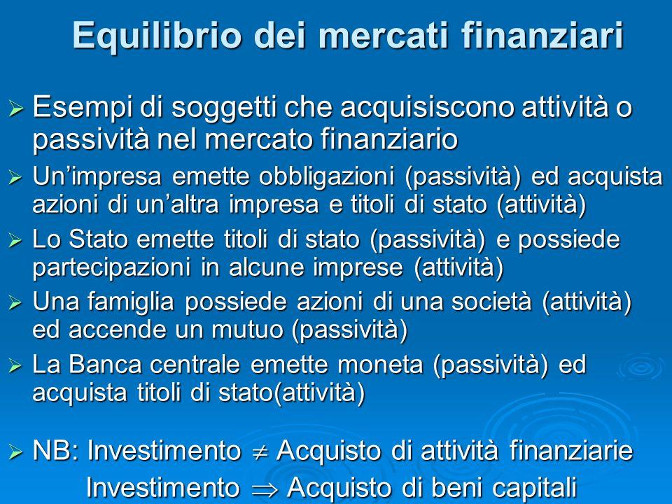 Esempi di soggetti che acquisiscono attività o passività nel mercato finanziario Esempi di soggetti che acquisiscono attività o passività nel mercato