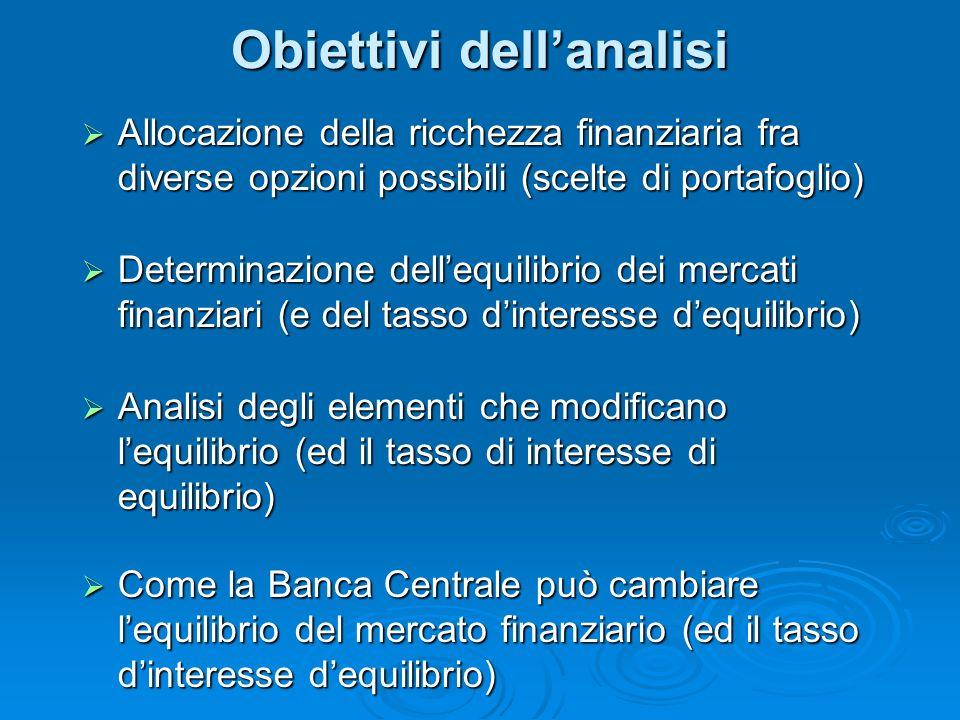Obiettivi dellanalisi Allocazione della ricchezza finanziaria fra diverse opzioni possibili (scelte di portafoglio) Allocazione della ricchezza finanziaria fra diverse opzioni possibili (scelte di portafoglio) Determinazione dellequilibrio dei mercati finanziari (e del tasso dinteresse dequilibrio) Determinazione dellequilibrio dei mercati finanziari (e del tasso dinteresse dequilibrio) Analisi degli elementi che modificano lequilibrio (ed il tasso di interesse di equilibrio) Analisi degli elementi che modificano lequilibrio (ed il tasso di interesse di equilibrio) Come la Banca Centrale può cambiare lequilibrio del mercato finanziario (ed il tasso dinteresse dequilibrio) Come la Banca Centrale può cambiare lequilibrio del mercato finanziario (ed il tasso dinteresse dequilibrio)