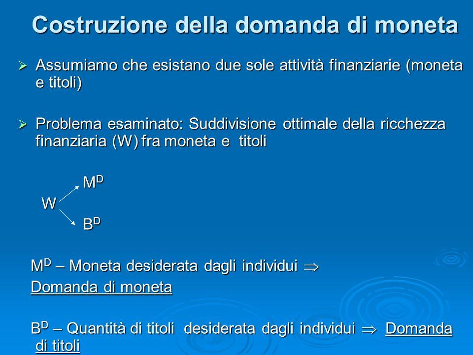 Assumiamo che esistano due sole attività finanziarie (moneta e titoli) Assumiamo che esistano due sole attività finanziarie (moneta e titoli) Problema esaminato: Suddivisione ottimale della ricchezza finanziaria (W) fra moneta e titoli Problema esaminato: Suddivisione ottimale della ricchezza finanziaria (W) fra moneta e titoli M D M DW B D B D M D – Moneta desiderata dagli individui M D – Moneta desiderata dagli individui Domanda di moneta Domanda di moneta B D – Quantità di titoli desiderata dagli individui Domanda di titoli B D – Quantità di titoli desiderata dagli individui Domanda di titoli Costruzione della domanda di moneta