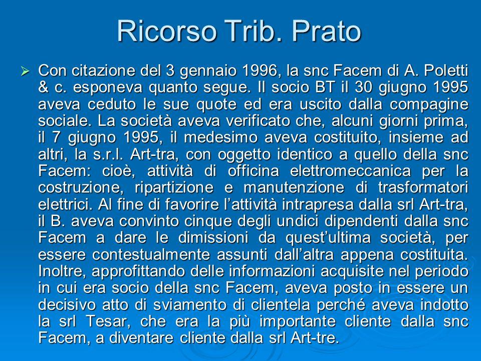 Ricorso Trib. Prato Con citazione del 3 gennaio 1996, la snc Facem di A. Poletti & c. esponeva quanto segue. Il socio BT il 30 giugno 1995 aveva cedut