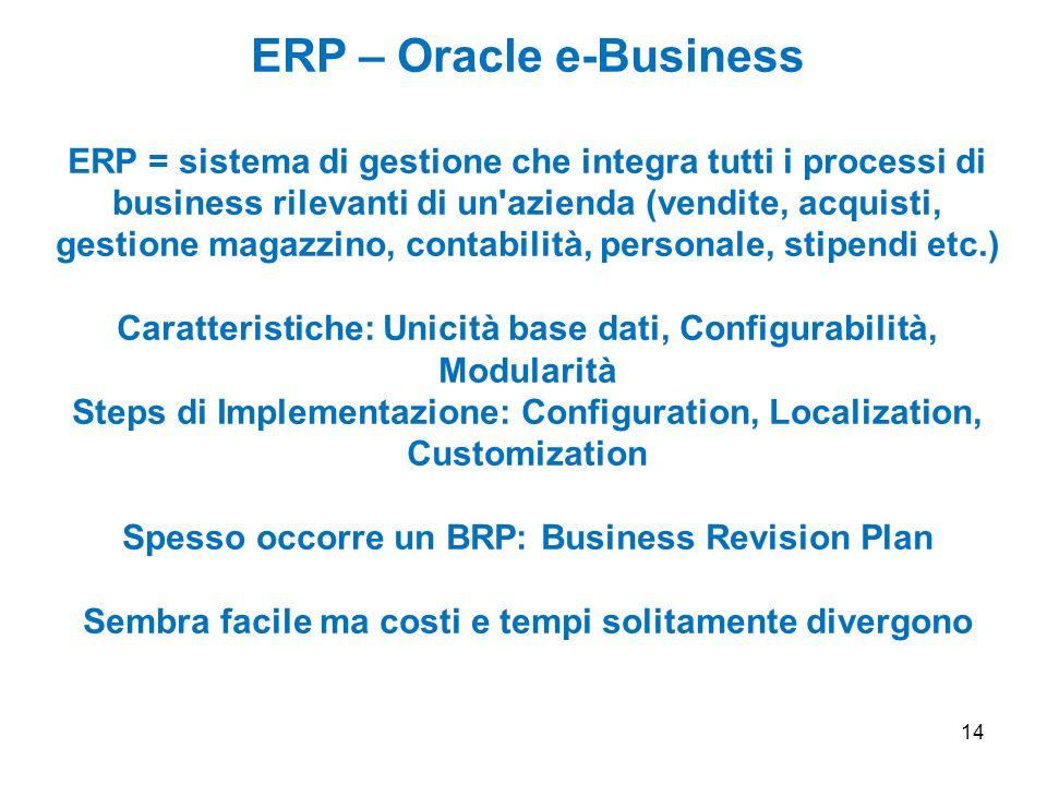 14 ERP – Oracle e-Business ERP = sistema di gestione che integra tutti i processi di business rilevanti di un'azienda (vendite, acquisti, gestione mag