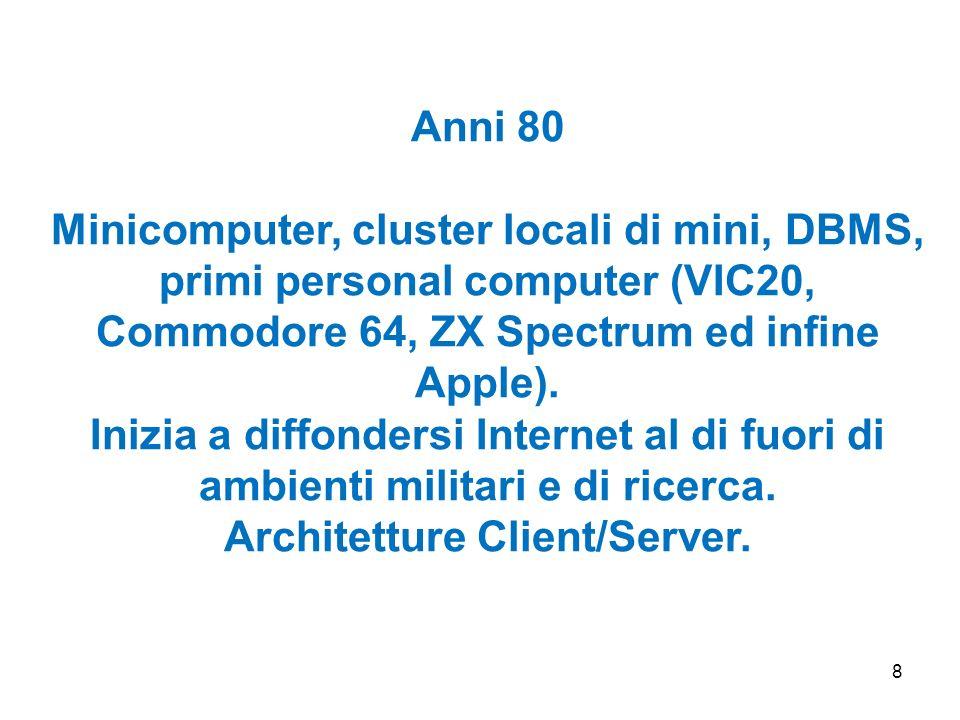 8 Anni 80 Minicomputer, cluster locali di mini, DBMS, primi personal computer (VIC20, Commodore 64, ZX Spectrum ed infine Apple). Inizia a diffondersi