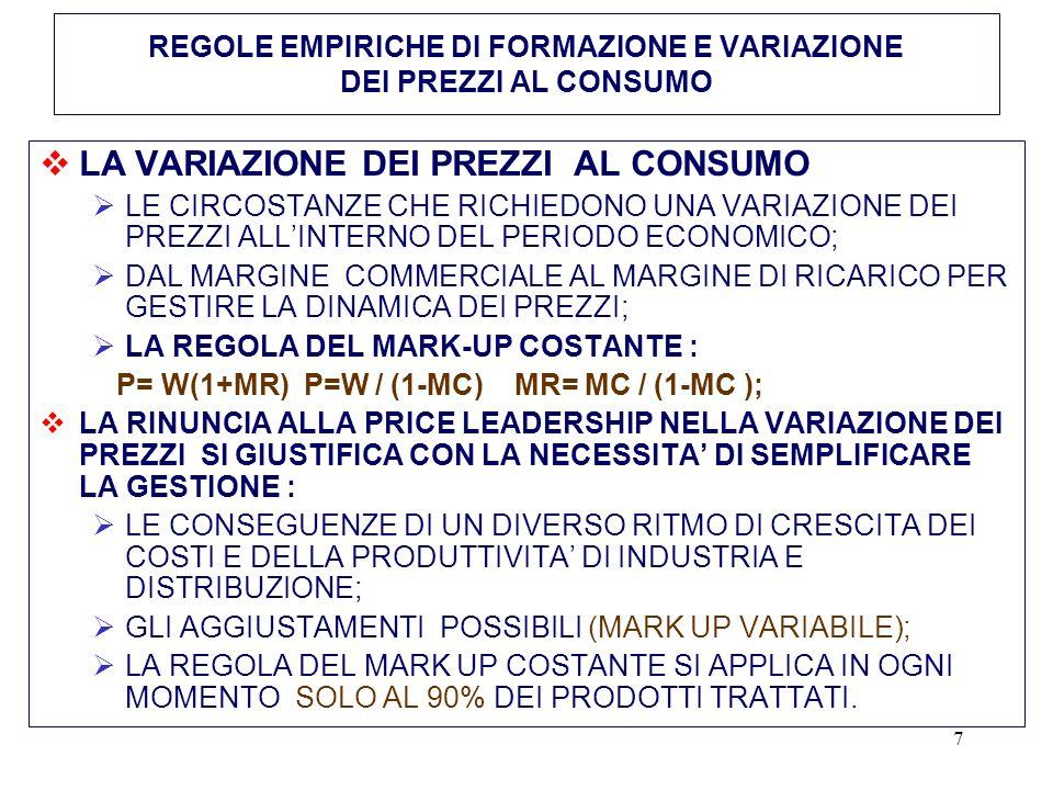 7 LA VARIAZIONE DEI PREZZI AL CONSUMO LE CIRCOSTANZE CHE RICHIEDONO UNA VARIAZIONE DEI PREZZI ALLINTERNO DEL PERIODO ECONOMICO; DAL MARGINE COMMERCIAL