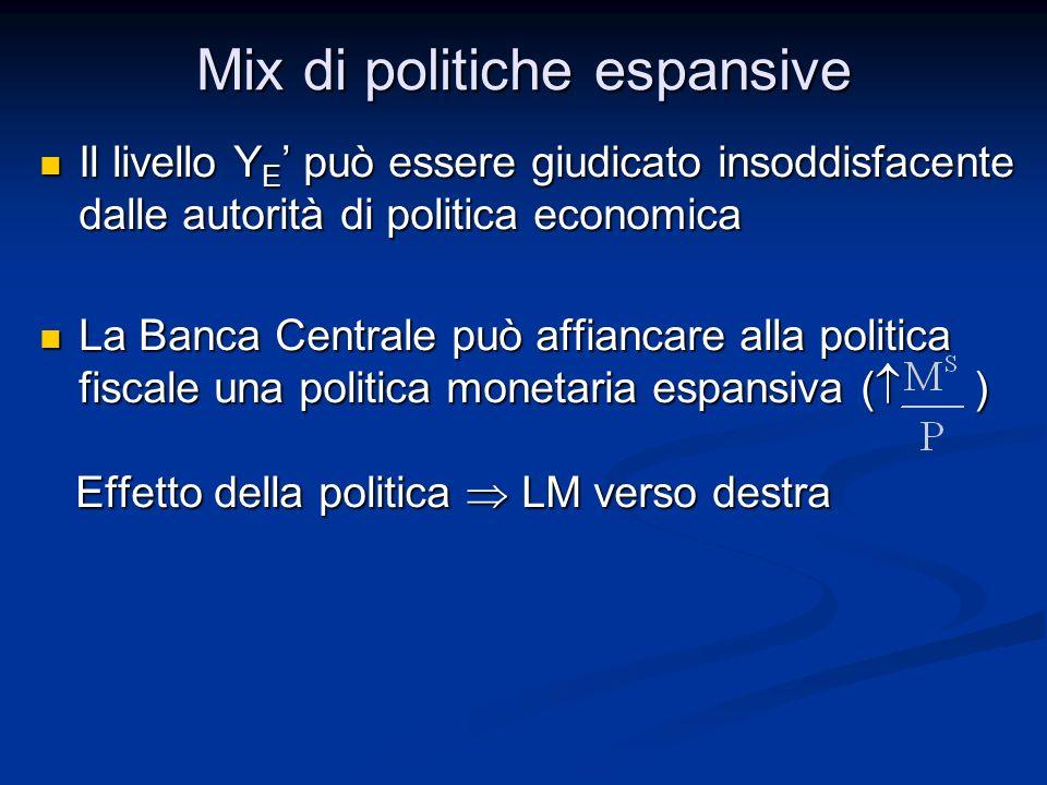 Mix di politiche espansive Il livello Y E può essere giudicato insoddisfacente dalle autorità di politica economica Il livello Y E può essere giudicat