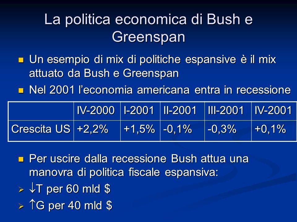 La politica economica di Bush e Greenspan Un esempio di mix di politiche espansive è il mix attuato da Bush e Greenspan Un esempio di mix di politiche