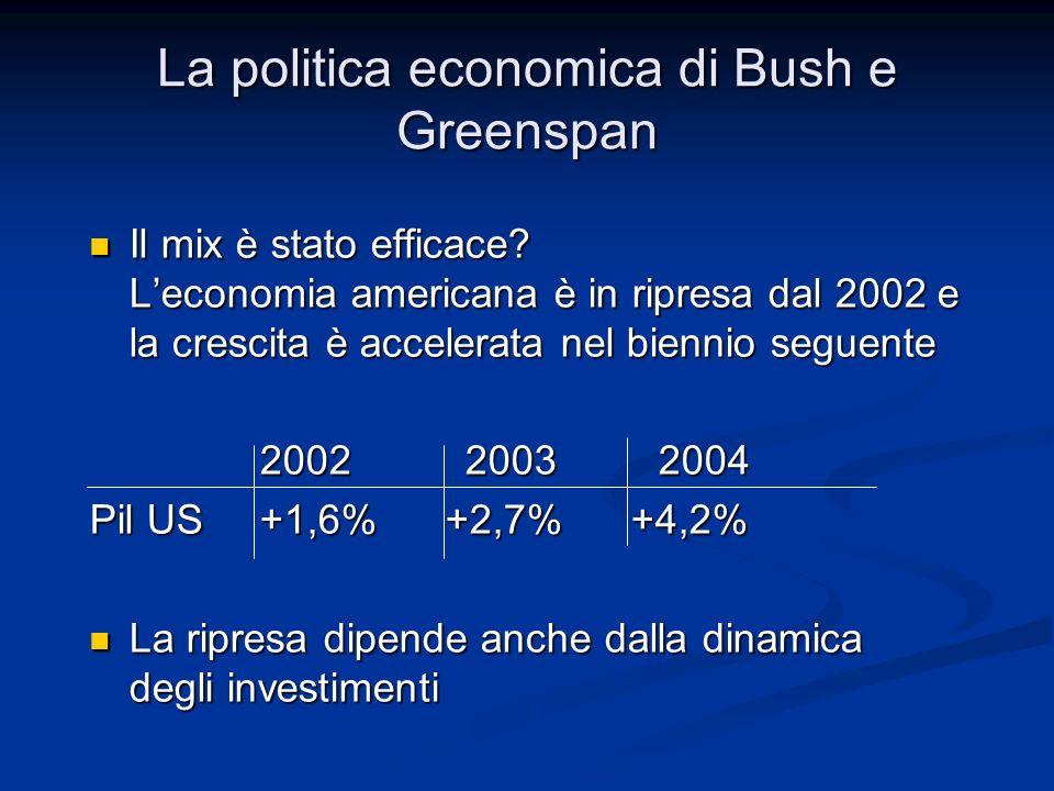 Il mix è stato efficace? Leconomia americana è in ripresa dal 2002 e la crescita è accelerata nel biennio seguente Il mix è stato efficace? Leconomia