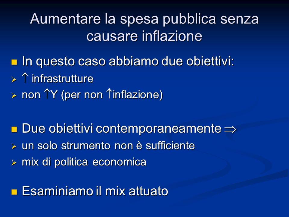 Aumentare la spesa pubblica senza causare inflazione In questo caso abbiamo due obiettivi: In questo caso abbiamo due obiettivi: infrastrutture infras