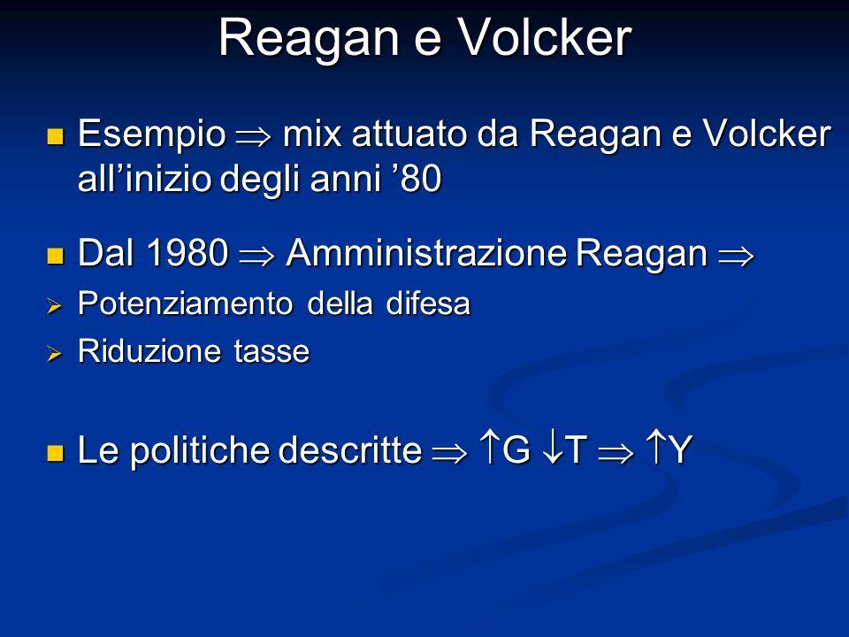 Reagan e Volcker Esempio mix attuato da Reagan e Volcker allinizio degli anni 80 Esempio mix attuato da Reagan e Volcker allinizio degli anni 80 Dal 1