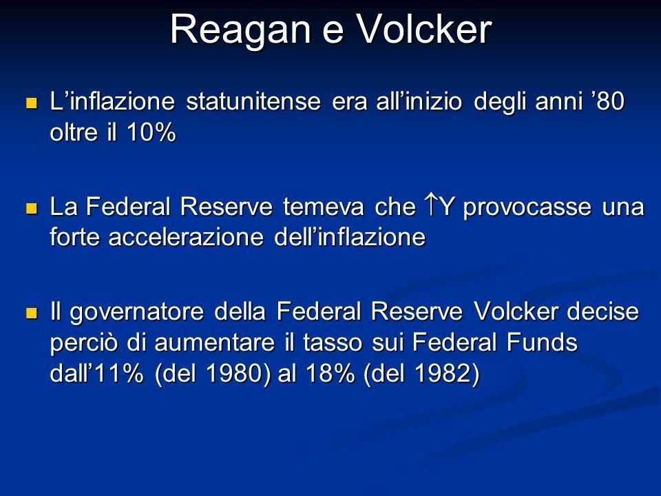 Linflazione statunitense era allinizio degli anni 80 oltre il 10% Linflazione statunitense era allinizio degli anni 80 oltre il 10% La Federal Reserve